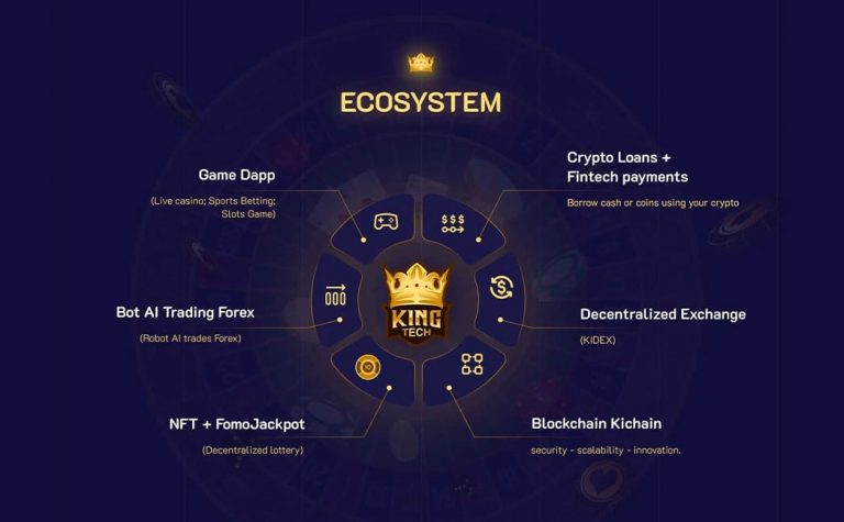 Ecossistema KingTech