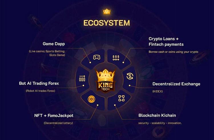 KingTech um ecossistema único de Game Dapp e Bot Trading
