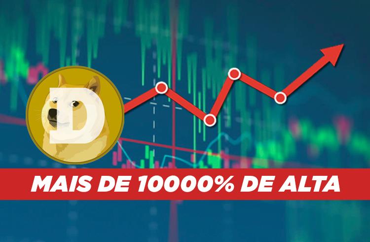 Análise Dogecoin: DOGE pode se tornar o novo Bitcoin?
