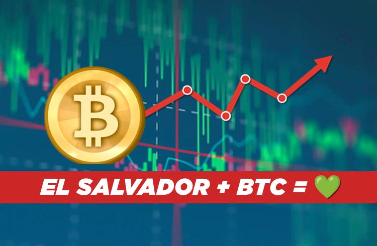 Análise Bitcoin: El Salvador adota BTC e impulsiona preço