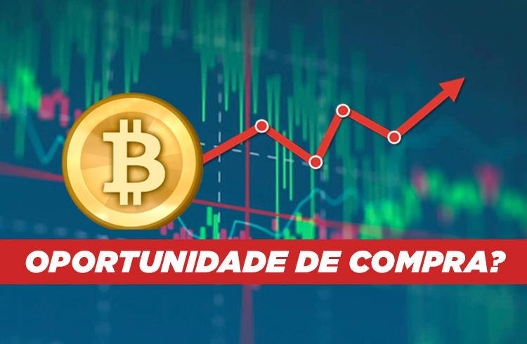 Análise Bitcoin: BTC está prestes a fazer um grande movimento