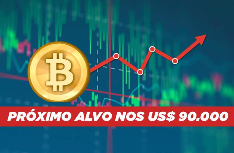 Análise Bitcoin: BTC tem próximo alvo nos US$ 90.000