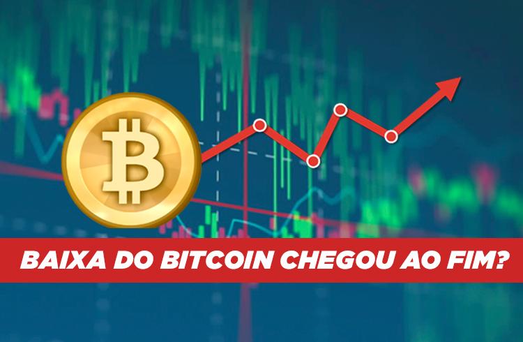 Análise do Bitcoin: possível armadilha no BTC!