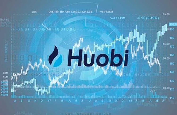 Huobi quer voltar ao Brasil e passa a aceitar depósitos em Reais