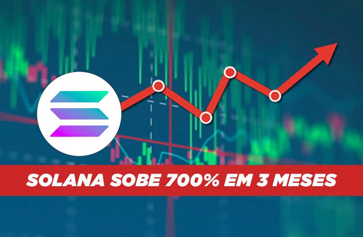 Análise Solana: SOL sobe 700% e alcança top 6 dos criptoativos